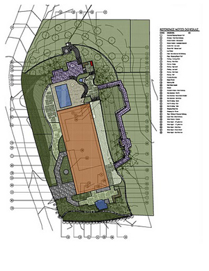 landscape and site plan Pacific Lots Costa Rica