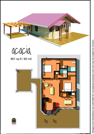 80 square meter house
